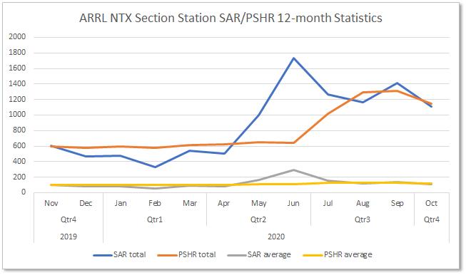 2020-10 SAR-PSHR