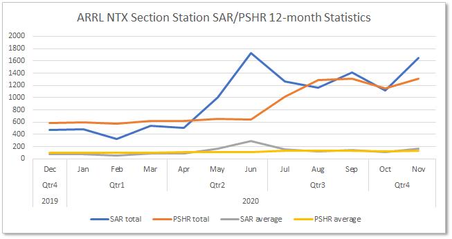 2020-11 SAR-PSHR